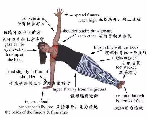 瑜伽侧板式